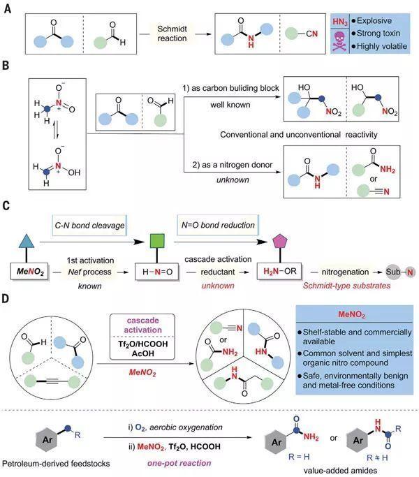北大今日Science:硝基甲烷作为施密特反应形成酰胺和腈的氮供体