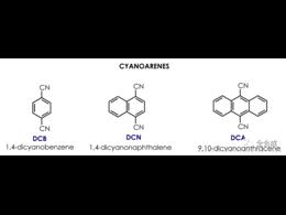各种有机光催化剂的介绍