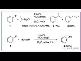 C-F键官能团化反应综述