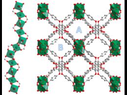 深职院霍夫曼先进材料研究院JACS:MOF完全筛分烷烃单双支链异构体